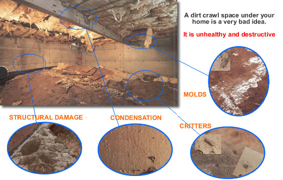 Crawlspace is unhealthy and destructive